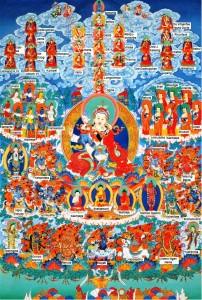 Truyền thừa Longchen Ningthik